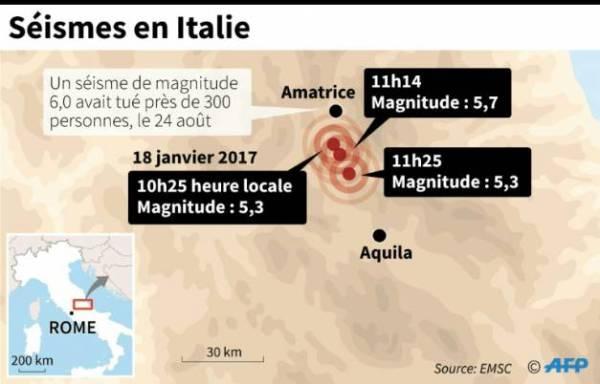 seisme-italie-18-janv-2017