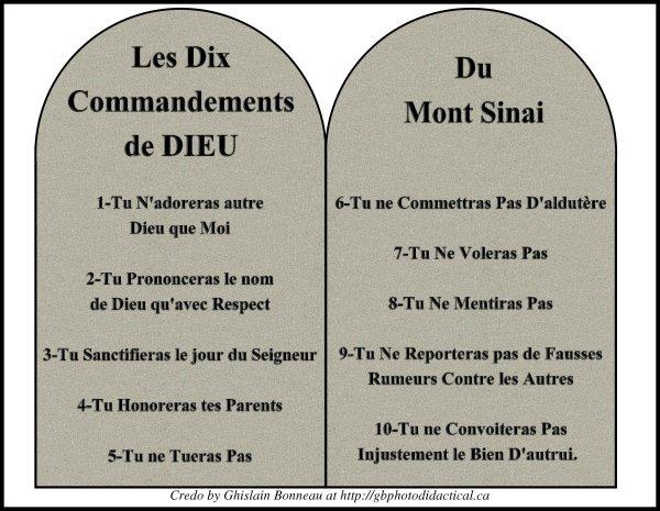 commandements Dieu CREDO-10-LES-10-COMMANDEMENTS-DE-DIEU-Francais